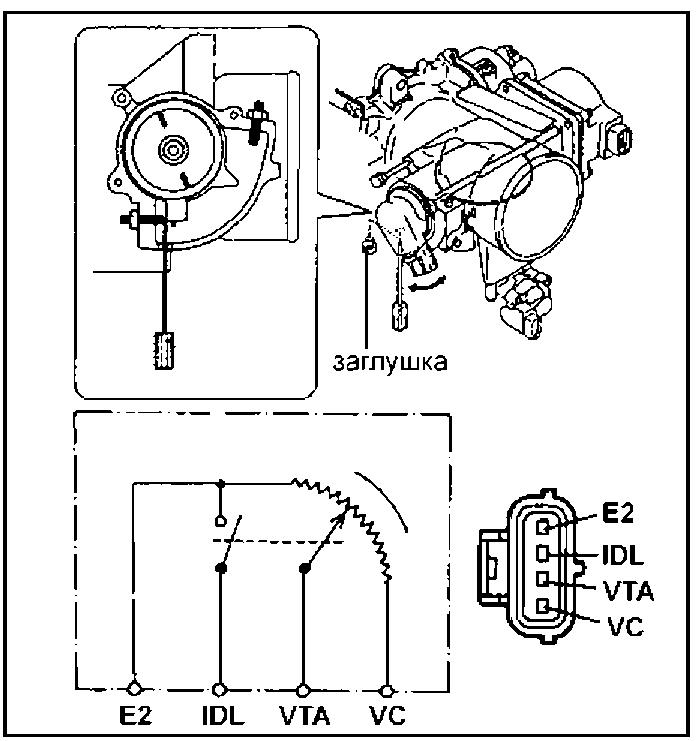 Регулировка датчика дополнительной дроссельной заслонки 2jz