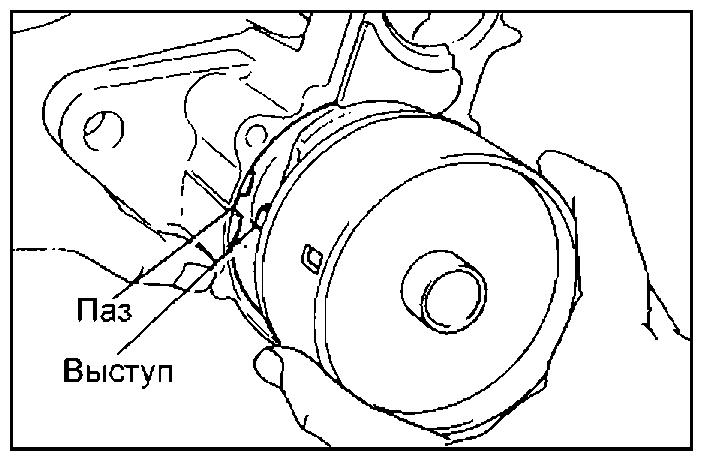 Установка крышки со стороны привода