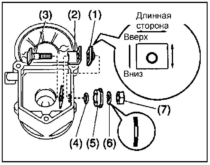 Установка деталей вывода, Вывод C