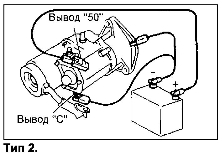 Подсоединение стартера для проверки, тип 2