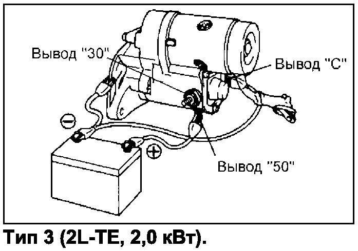 Подсоединение стартера для проверки, тип 3 2L-TE 2 кВт