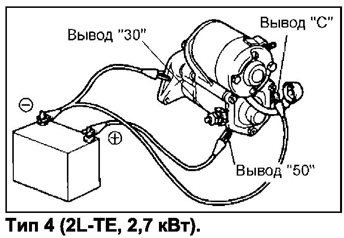 Подсоединение стартера для проверки, тип 4 2L-TE 2,7 кВт