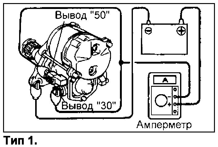 Проверка стартера без нагрузки, тип 1