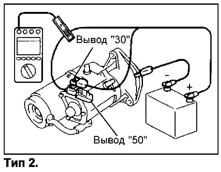 Проверка стартера без нагрузки, тип 2
