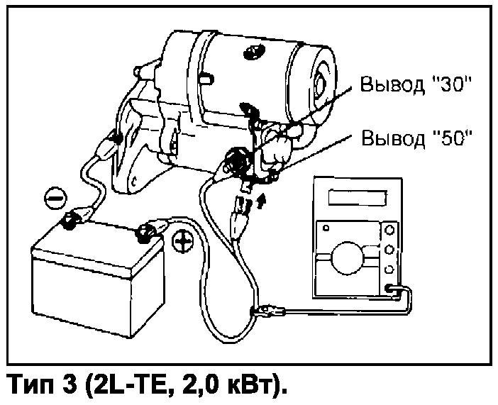 Проверка стартера без нагрузки, тип 3 2L-TE 2 кВт