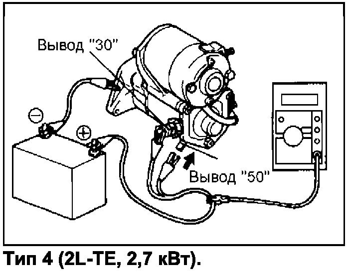 Проверка стартера без нагрузки, тип 4 2L-TE 2,7 кВт