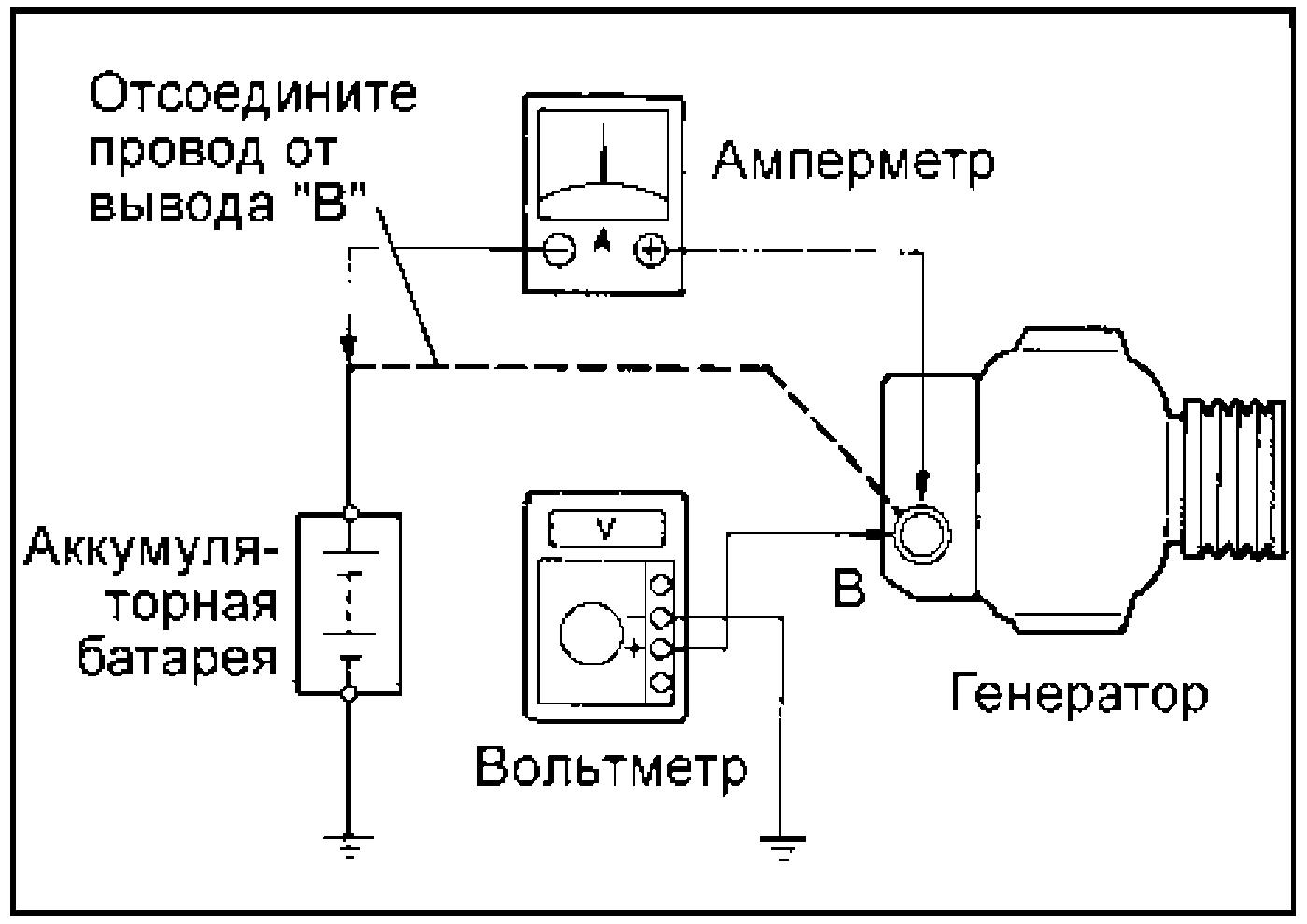 Проверка электрической цепи генератора без нагрузки
