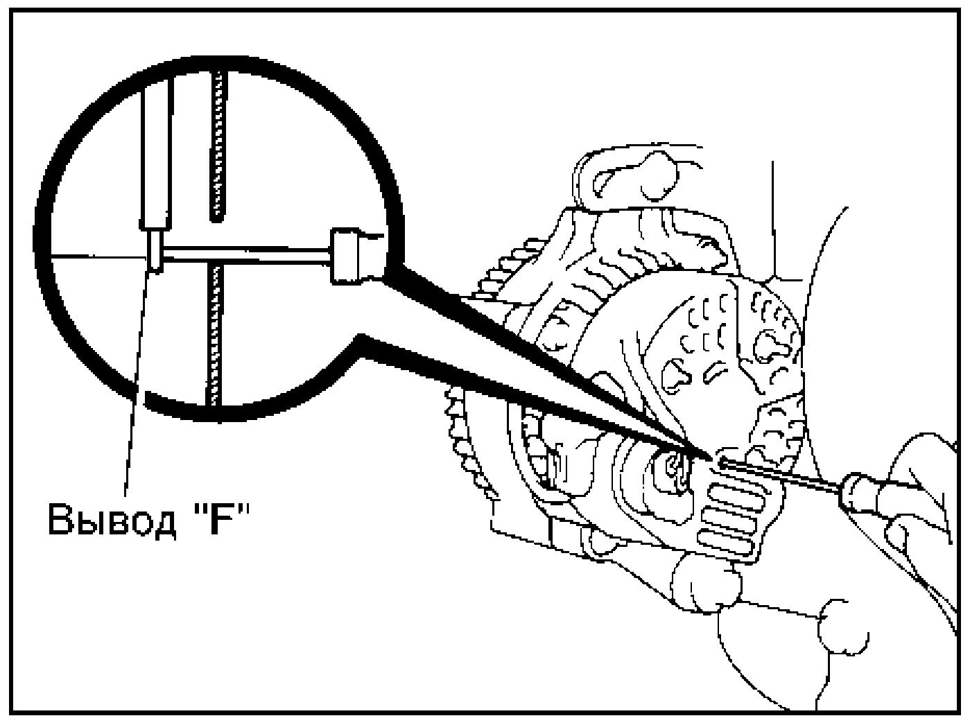 Вывод F генератора