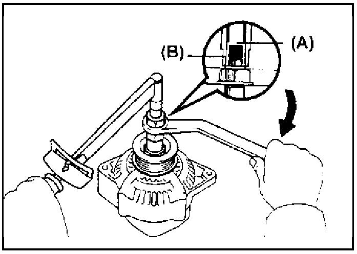 Снятие шкива генератора