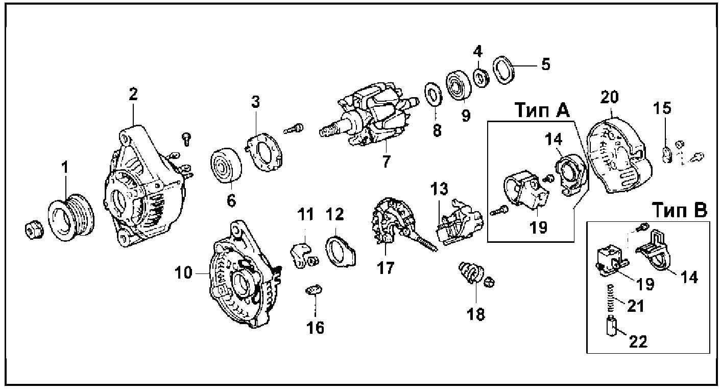 Генератор (тип А и В)