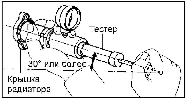 Проверка крышки радиатора